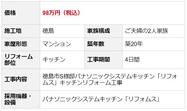 100万円以内キッチンリフォーム