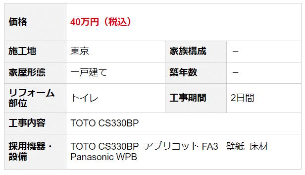 50万円以内トイレリフォーム