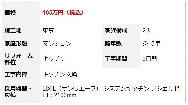 100万円以上キッチンリフォーム