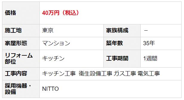 50万円以内キッチンリフォーム