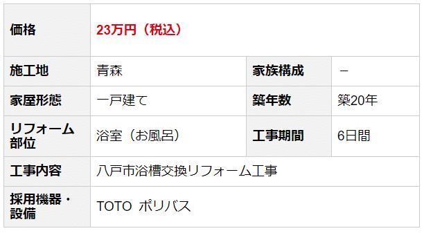 50万円以内浴室リフォーム