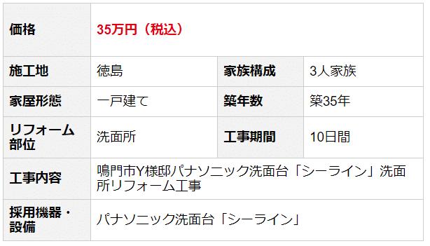 50万円以内洗面リフォーム