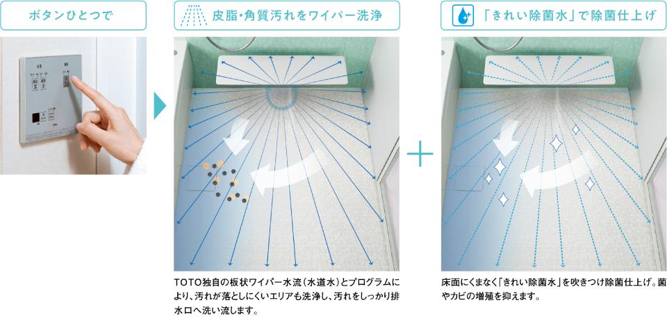 サザナの機能:床ワイパー洗浄